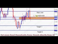 Binary Option Tutorials - trading opportunity +46,170 Points Profit - Best Forex