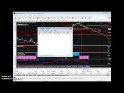 Binary Option Tutorials - forex successful how to trade forex successful 2