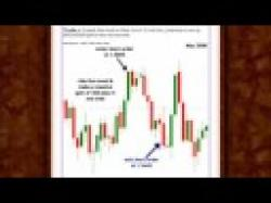 Binary Option Tutorials - 365 Trading Strategy Secret Forex Code-Mechanical Tradin