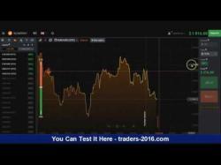 Option trading historical data