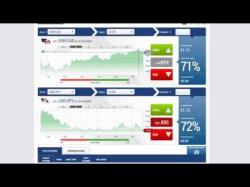 Binary Option Tutorials - Brokerage Capital Strategy Make Money With Trend Trading Strat