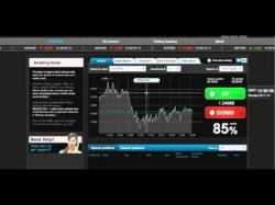 Binary Option Tutorials - 24Winner Strategy 24winner Review by FxEmpire.com