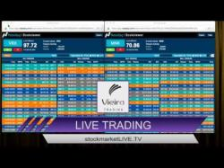 Binary Option Tutorials - trading investment Best Biotech Stocks to Invest In Va