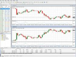 Binary Option Tutorials - Alpari Video Course Forex Trading - forex correlation t