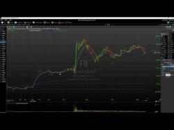 Binary Option Tutorials - trading contracts Swing Trading Facebook Option Contr
