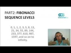 Binary Option Tutorials - forex series Fibonacci in Forex Series Part 1