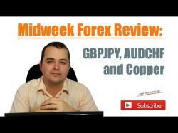 Binary Option Tutorials - forex series GBPJPY, AUDCHF and Copper - Midweek