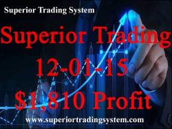Binary Option Tutorials - trading much Superior Trading System $1,810 Prof