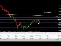 Binary Option Tutorials - forex menggunakan Video Sharp Entry Teknik Forex Sebe