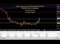 Binary Option Tutorials - forex menggunakan Video Teaser Sharp Entry Teknik For