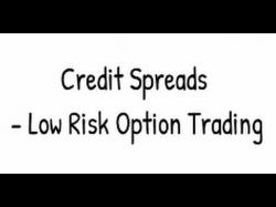 Binary Option Tutorials - OptionTime Strategy Credit Spreads Option Strategy