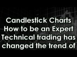 Binary Option Tutorials - trader changed Candlestick Charts How to be an Exp
