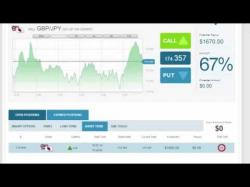 Binary Option Tutorials - OneTwoTrade Review Onetwotrade Binary Brokers ★ Redw