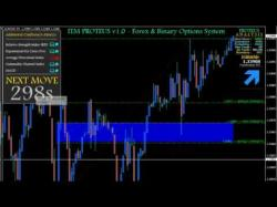 Binary Option Tutorials - OneTwoTrade Review Trading ✔ Onetwotrade The Best Bi