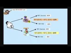 Binary Option Tutorials - Bee Options Video Course Decision Tree Tutorial in 7 minutes