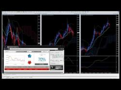 Binary Option Tutorials - TrendOption 【バイナリーオプション�