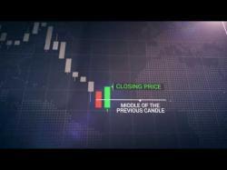 beeoptions (Closed) | Binary Trading