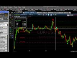 Fx option trading example