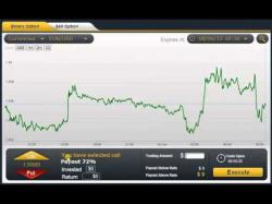 Binary Option Tutorials - trading powerful Forex Binary Options Trading Platfo