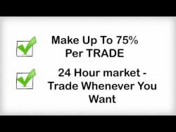 Binary Option Tutorials - trading powerful Nadex Binary Options Trading Signal