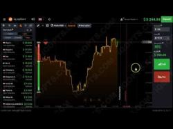 Binary Option Tutorials - Redwood Options How To Trade The News In Binary Opt