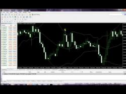 Binary Option Tutorials - forex signals How To Use Bollinger Bands In A Rig