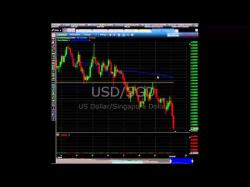 Binary Option Tutorials - AnyOption Strategy Technical Analysis Binary Option St