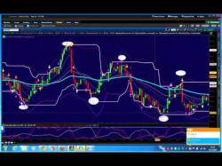 Is Trading Binary Options Legal in South Africa?