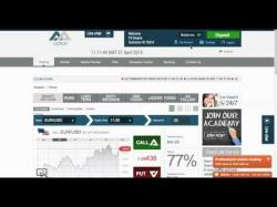 Binary Option Tutorials - AAoption Review AAoption Review By FXEmpire.com