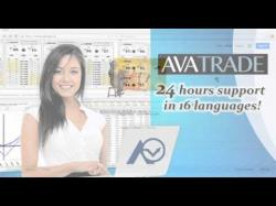 Binary Option Tutorials - AvaTrade Review Ava Trade Review | FxBrokerSearch