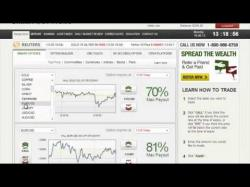 Binary Option Tutorials - binary options software BINARY OPTION - Binary Option FREE