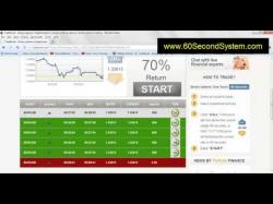 Options trading tutorial videos