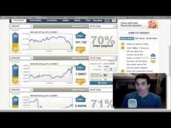 Binary option trading videos