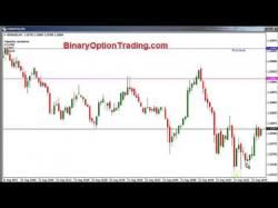 Binary Option Tutorials - binary options secrets Binary Options ★ Binary Options T