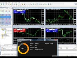 Binary Option Tutorials - Core Liquidity Markets Strategy Binary Options on MT4 Through Core
