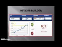 Binary Option Pricer