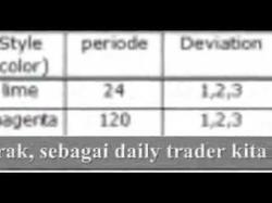 Trading option emas