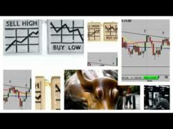 Binary Option Tutorials - CitiTrader Video Course Citi Trader Withdrawal Problems