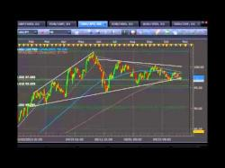 Binary Option Tutorials - IKKO Trader Video Course Forex Strategy Video Proper Trendli
