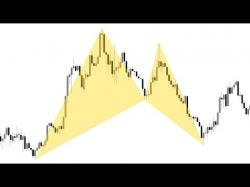 Binary Option Tutorials - trading powerful Forex Trading: The Powerful Bat Pat