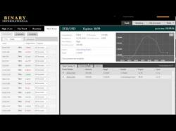 Binary Option Tutorials - binary options software Free Binary Options Software Hits O