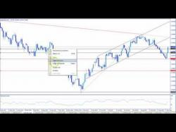 Binary Option Tutorials - AvaTrade Video Course How To Trade - Relative Strength In
