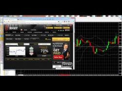 Binary Option Tutorials - BNRY Options Strategy Hybrid trading strategy - Bollinger