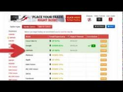 Binary options islamic account