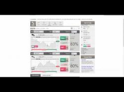 Binary Option Tutorials - AlfaTrade Strategy NordFX Binary Review By FXEmpire.co