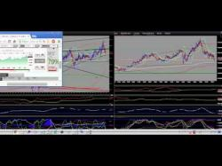 Binary Option Tutorials - OptionTime Strategy OPZIONI BINARIE irregolarità Optio