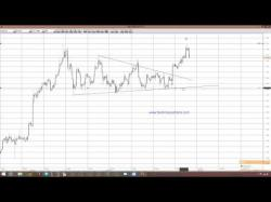 Binary Option Tutorials - PutandCall Strategy Put and call options for usdcad   t