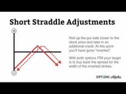 Binary Option Tutorials - PutandCall Strategy Short Straddle Option Strategy - Ho