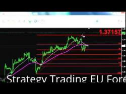 Binary Option Tutorials - 365 Trading Strategy Strategy Trading EU Forex