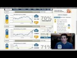 Binary Option Tutorials - PorterFinance Strategy TradeRush And Binary Options Tradin